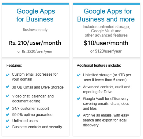 Google Apps Partners - General Data