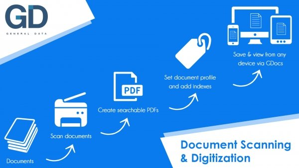 Unlocking Value in Digital Documents