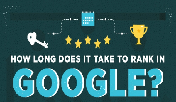 The Big Question: How long before my site ranks on Google Search